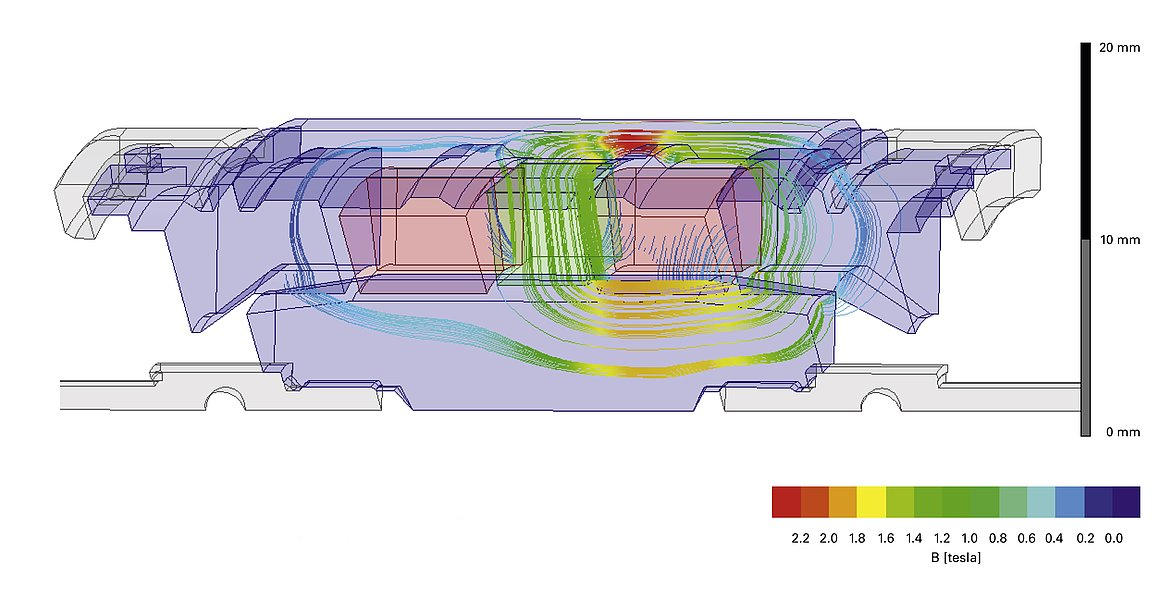 The image shows the simulation of the magnetic field B of a PIMag® reluctance motor which is designed for most compact size with maximum force generation
